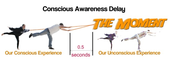 Conscious Awareness Delay